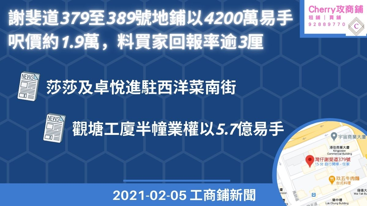 工商鋪 20210205新聞:謝斐道地鋪以4200萬易手,料買家回報率逾3厘