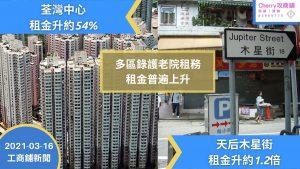 工商鋪 20210316新聞:多區錄護老院租務,租金普遍上升