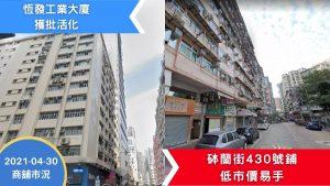 【商舖買賣】砵蘭街430號鋪低市價易手,恆發工業大廈獲批活化